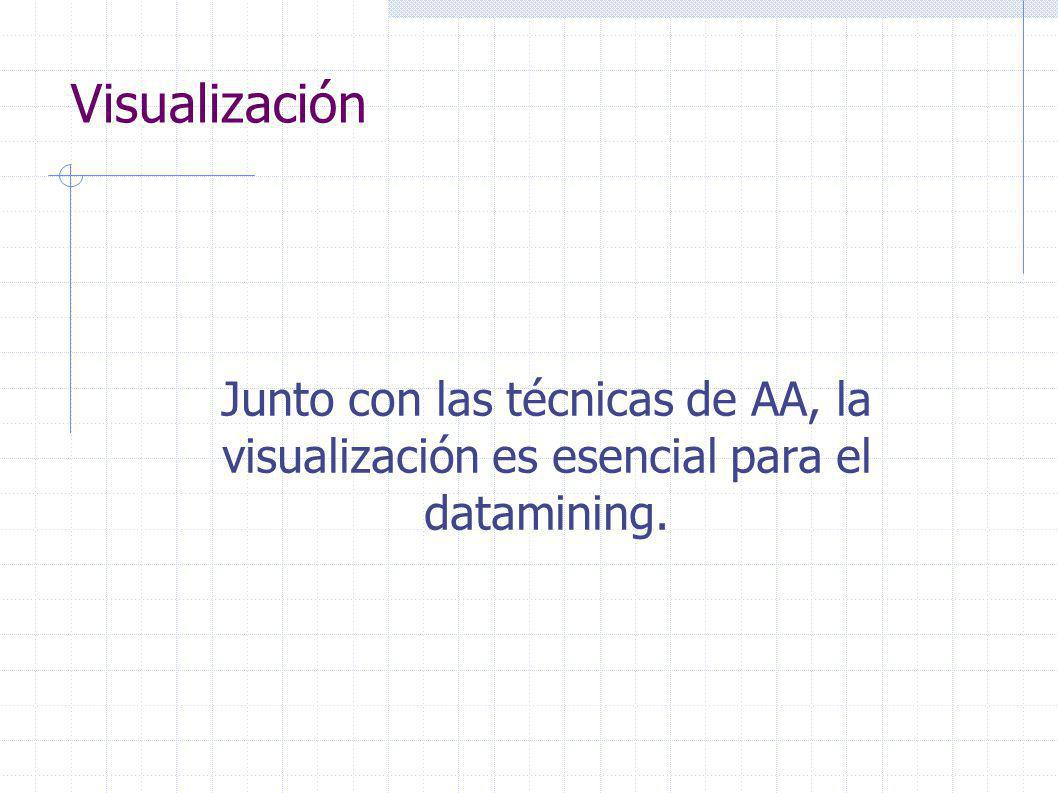 Visualización Junto con las técnicas de AA, la visualización es esencial para el datamining.