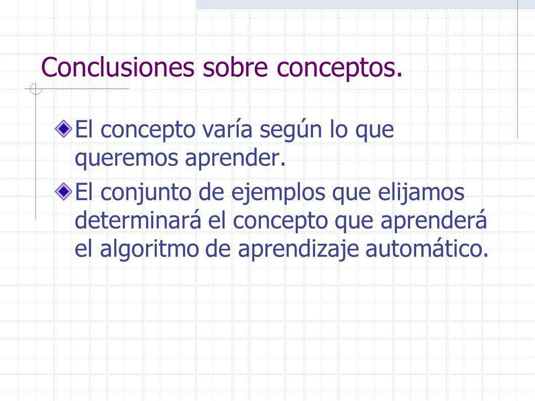 Conclusiones sobre conceptos. El concepto varía según lo que queremos aprender.