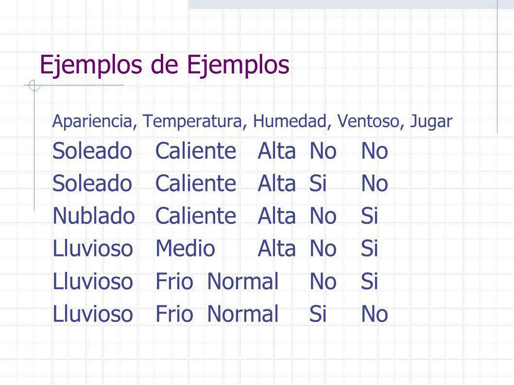 Ejemplos de Ejemplos Apariencia, Temperatura, Humedad, Ventoso, Jugar SoleadoCalienteAltaNoNo SoleadoCalienteAltaSiNo NubladoCalienteAltaNoSi LluviosoMedioAltaNoSi LluviosoFrioNormalNoSi LluviosoFrioNormalSiNo