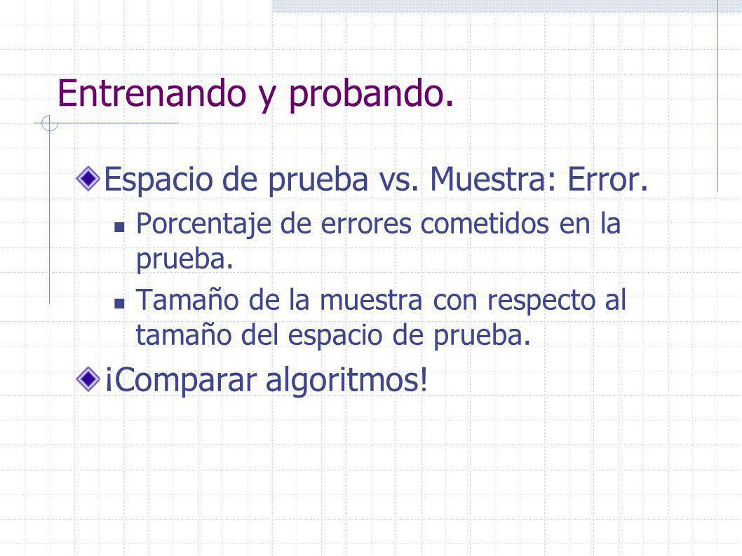 Entrenando y probando. Espacio de prueba vs. Muestra: Error.
