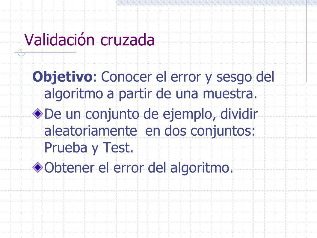 Validación cruzada Objetivo: Conocer el error y sesgo del algoritmo a partir de una muestra.