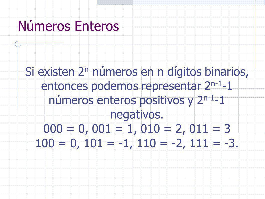 Números Enteros Si existen 2 n números en n dígitos binarios, entonces podemos representar 2 n-1 -1 números enteros positivos y 2 n-1 -1 negativos.
