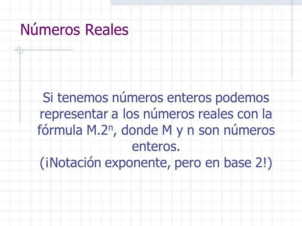 Números Reales Si tenemos números enteros podemos representar a los números reales con la fórmula M.2 n, donde M y n son números enteros.