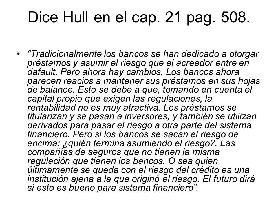 Dice Hull en el cap. 21 pag. 508. Tradicionalmente los bancos se han dedicado a otorgar préstamos y asumir el riesgo que el acreedor entre en dafault.