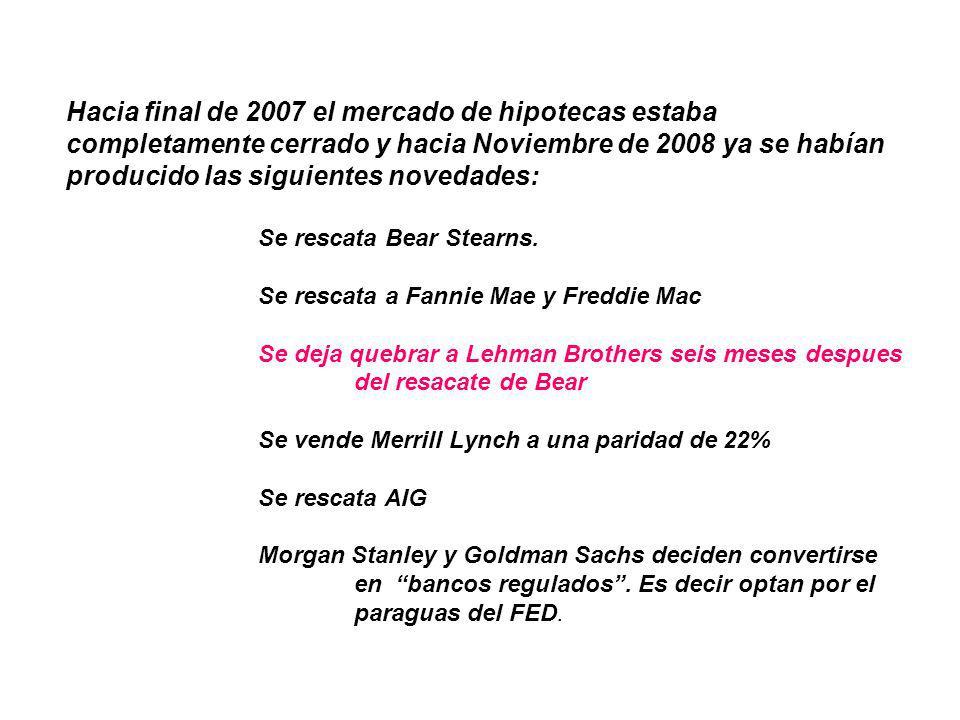 Hacia final de 2007 el mercado de hipotecas estaba completamente cerrado y hacia Noviembre de 2008 ya se habían producido las siguientes novedades: Se