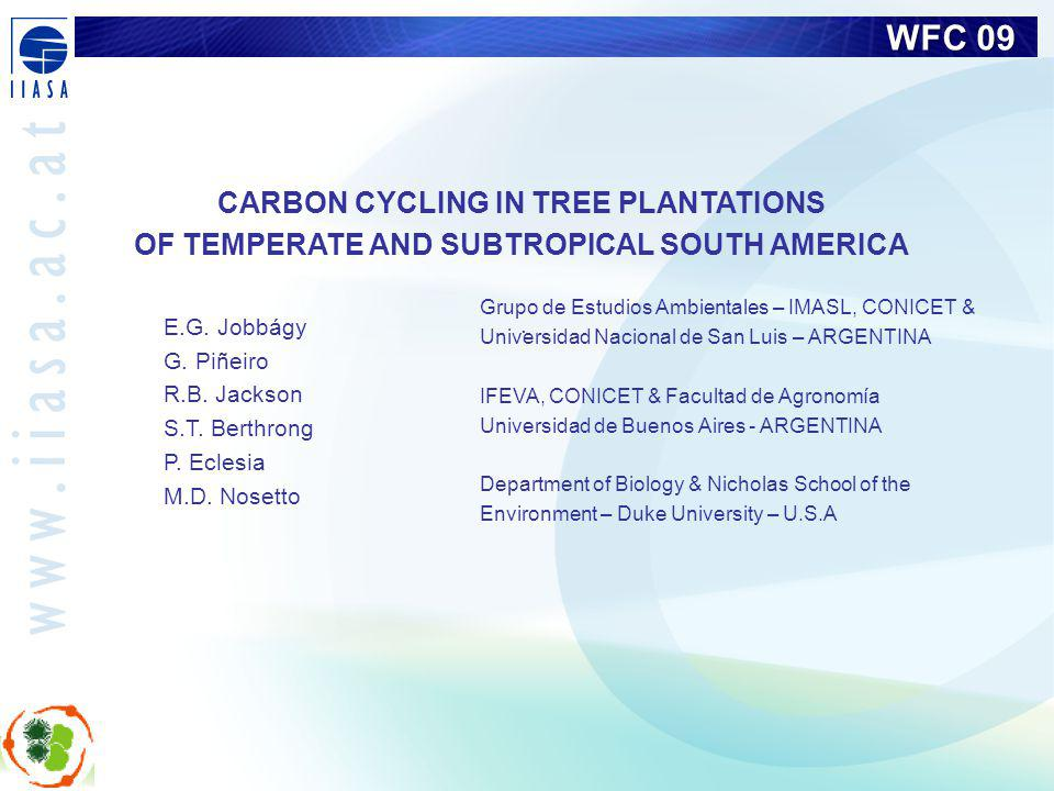 WFC 09 Tree plantations in South America Fast growing species for commercial purposes eucalypts, pines, poplar-willows First wave in the 70s, second wave in the 90s declining native resources substitution of imports public subsidies globalization of markets Ecological & economic opportunity very high productivity (high yield / short shifts) suitable land with low opportunity cost afforestation foci in the subtropical & temperate zone grasslands emerge as THE key forestry biome (!) EXAMPLE: Output of forest products in Argentina (statistics for 2002) native forests ~1 M Tn y -1 on 34 M Ha planted forests on grasslands ~1 M Tn y -1 on 0.5 M Ha
