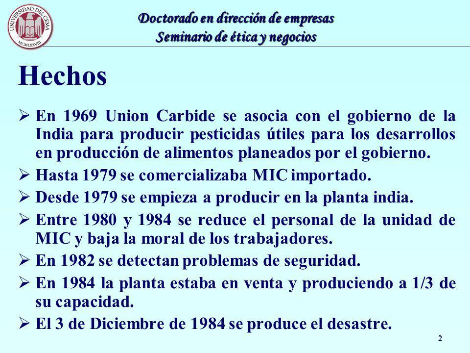 Doctorado en dirección de empresas Seminario de ética y negocios 2 Hechos En 1969 Union Carbide se asocia con el gobierno de la India para producir pe