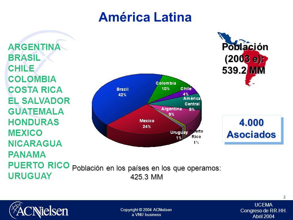Copyright © 2004 ACNielsen a VNU business UCEMA Congreso de RR.HH. Abril 2004 2 América Latina Población (2003 e): (2003 e): 539.2 MM ARGENTINA BRASIL