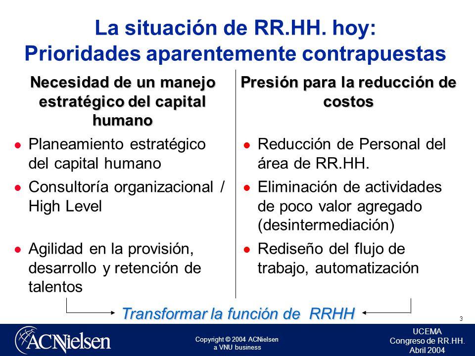 Copyright © 2004 ACNielsen a VNU business UCEMA Congreso de RR.HH. Abril 2004 3 La situación de RR.HH. hoy: Prioridades aparentemente contrapuestas Tr