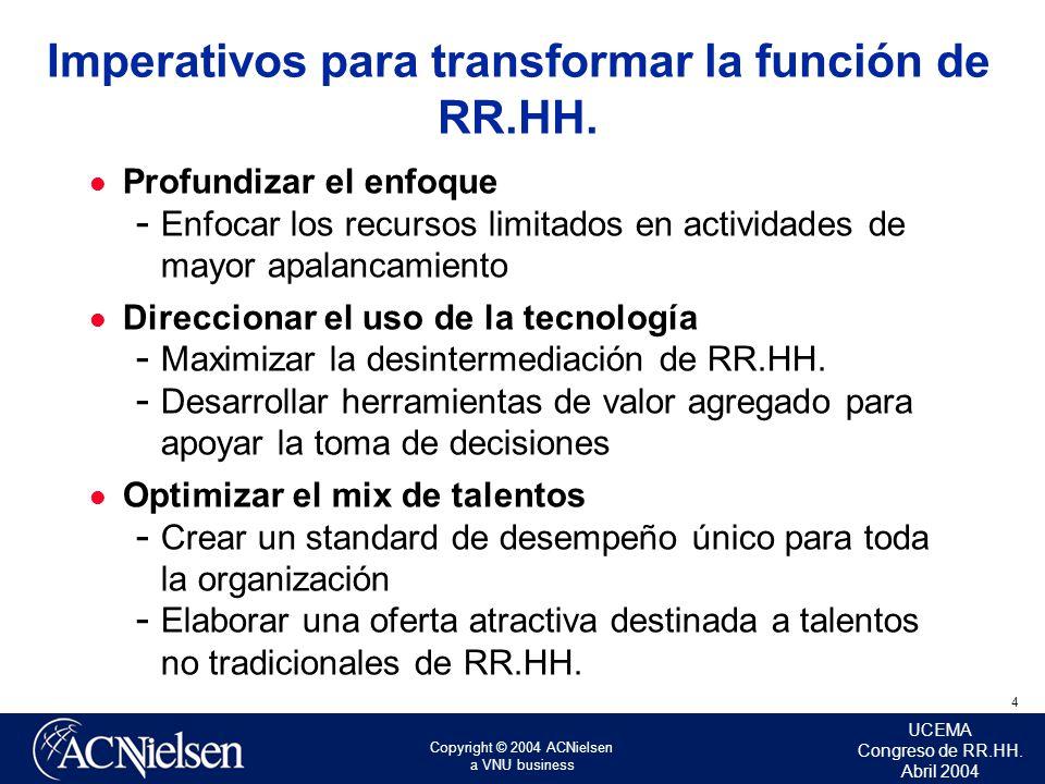 Copyright © 2004 ACNielsen a VNU business UCEMA Congreso de RR.HH. Abril 2004 4 Imperativos para transformar la función de RR.HH. Profundizar el enfoq