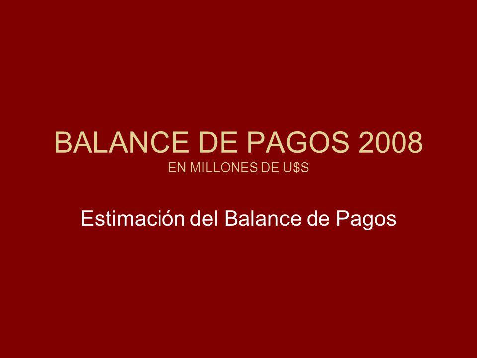 BALANCE DE PAGOS 2008 EN MILLONES DE U$S Estimación del Balance de Pagos