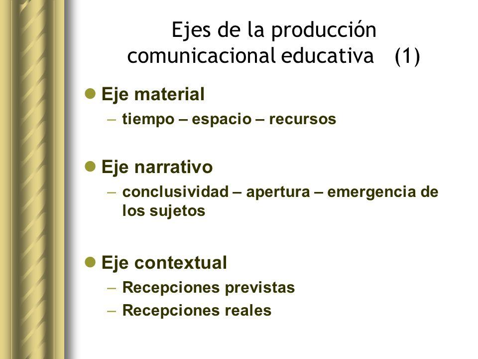 Ejes de la producción comunicacional educativa (2) Género en el que se encuadra –Respetar códigos de recepción Eje estético –Abrir abanicos frente a lo hegemónico de la época Eje argumental –Principios de la comunicación educativa –Intencionalidad del proceso