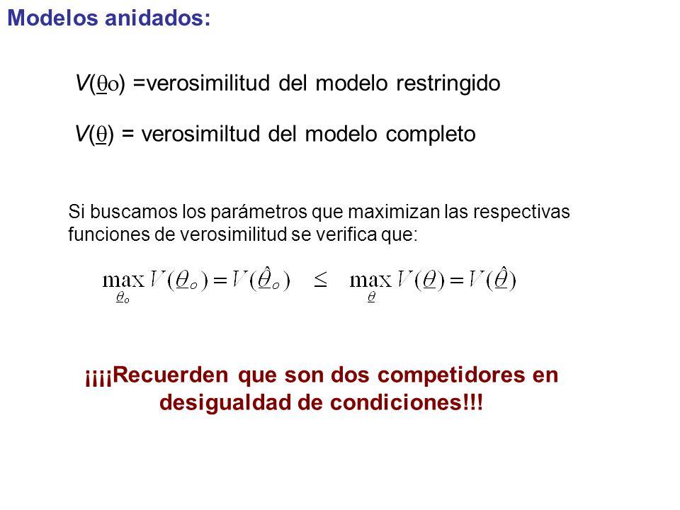 V( ) =verosimilitud del modelo restringido Modelos anidados: V( ) = verosimiltud del modelo completo Si buscamos los parámetros que maximizan las respectivas funciones de verosimilitud se verifica que: ¡¡¡¡Recuerden que son dos competidores en desigualdad de condiciones!!!