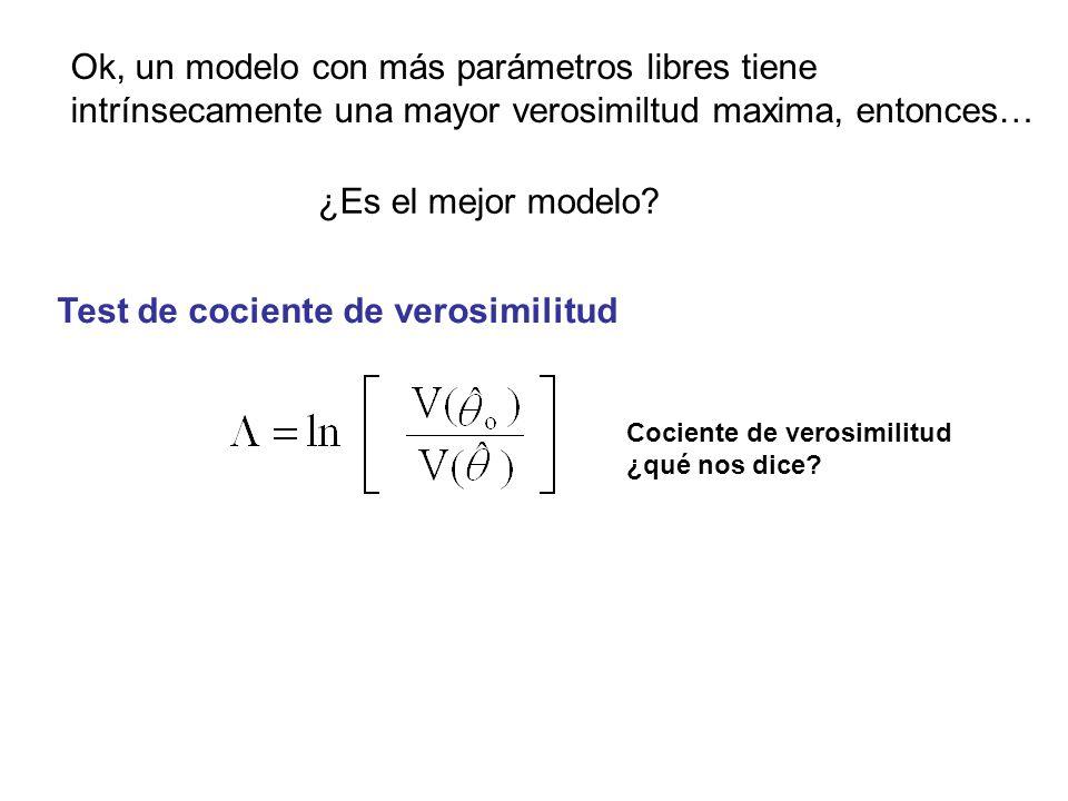Ok, un modelo con más parámetros libres tiene intrínsecamente una mayor verosimiltud maxima, entonces… ¿Es el mejor modelo.