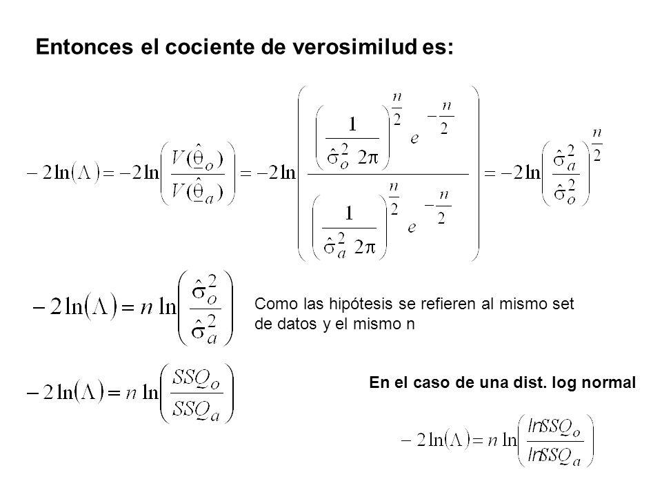 Entonces el cociente de verosimilud es: Como las hipótesis se refieren al mismo set de datos y el mismo n En el caso de una dist.