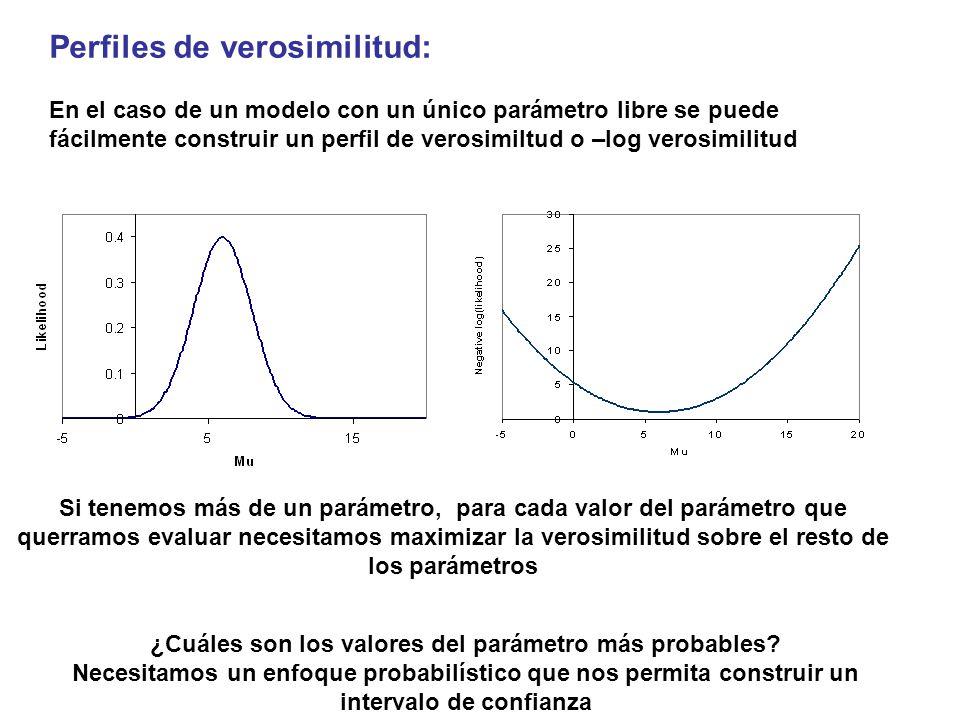 Perfiles de verosimilitud: En el caso de un modelo con un único parámetro libre se puede fácilmente construir un perfil de verosimiltud o –log verosimilitud Si tenemos más de un parámetro, para cada valor del parámetro que querramos evaluar necesitamos maximizar la verosimilitud sobre el resto de los parámetros ¿Cuáles son los valores del parámetro más probables.