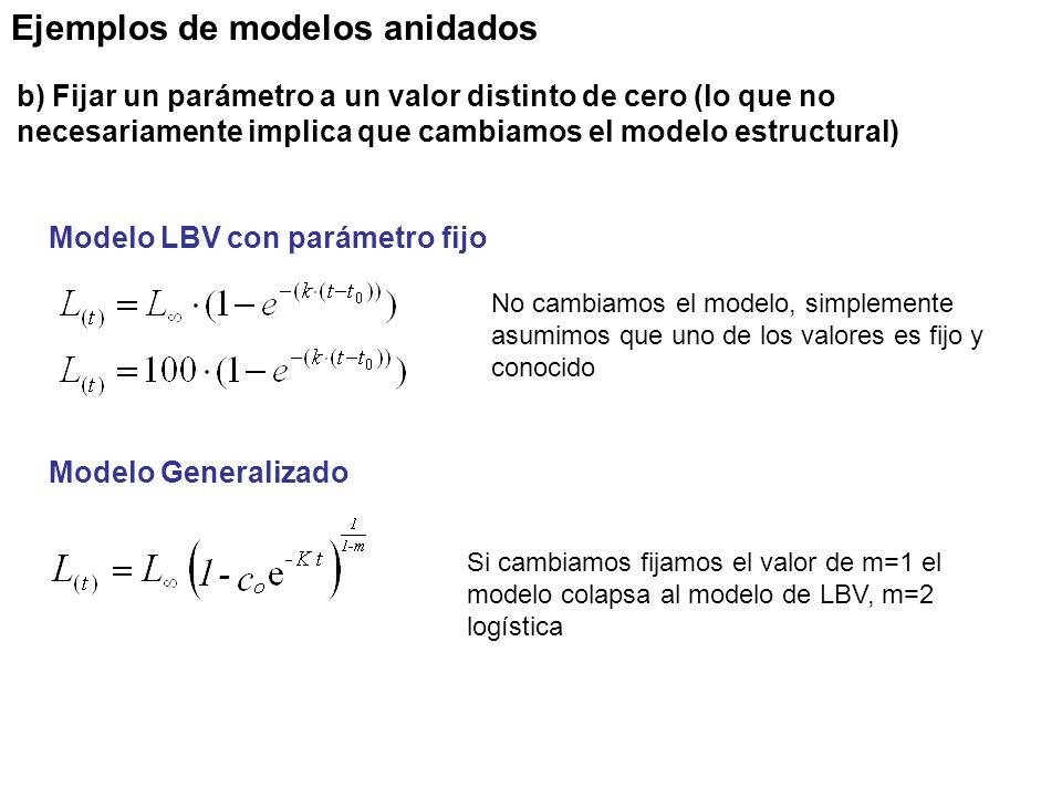 Ejemplos de modelos anidados Modelo Generalizado Modelo LBV con parámetro fijo b) Fijar un parámetro a un valor distinto de cero (lo que no necesariamente implica que cambiamos el modelo estructural) Si cambiamos fijamos el valor de m=1 el modelo colapsa al modelo de LBV, m=2 logística No cambiamos el modelo, simplemente asumimos que uno de los valores es fijo y conocido