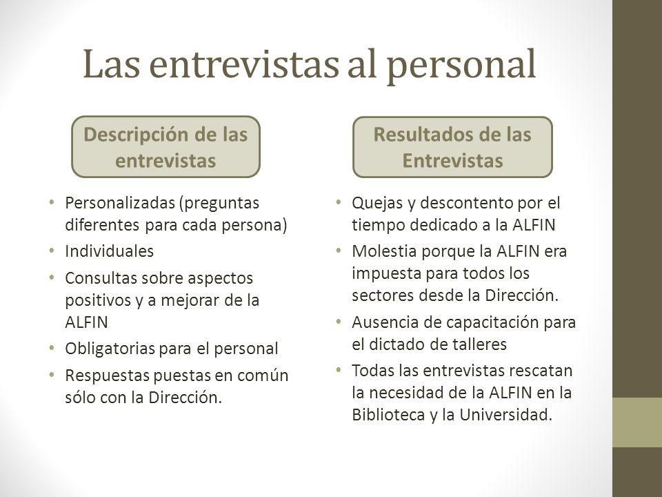 Las entrevistas al personal Descripción de las entrevistas Personalizadas (preguntas diferentes para cada persona) Individuales Consultas sobre aspect