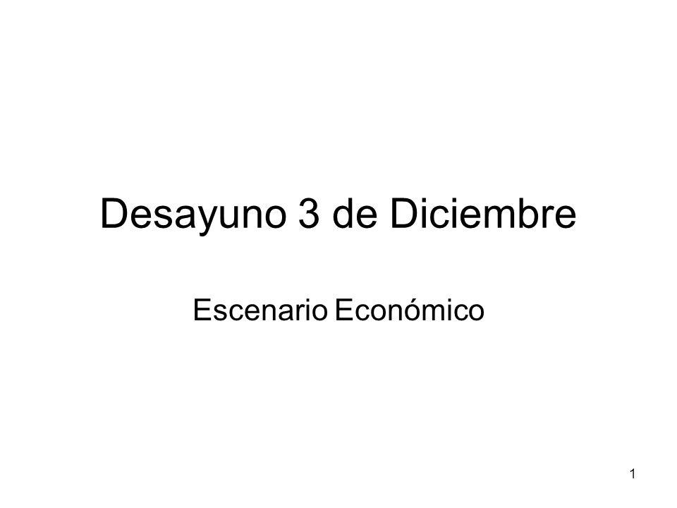 1 Desayuno 3 de Diciembre Escenario Económico