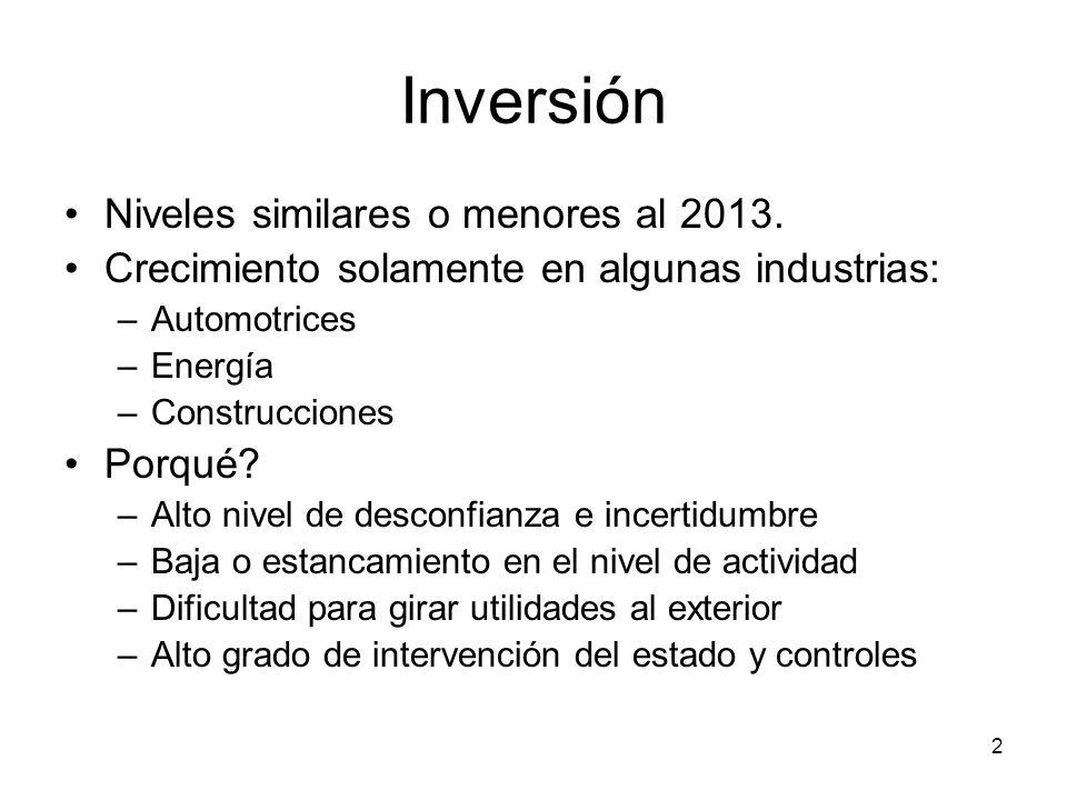 2 Inversión Niveles similares o menores al 2013. Crecimiento solamente en algunas industrias: –Automotrices –Energía –Construcciones Porqué? –Alto niv