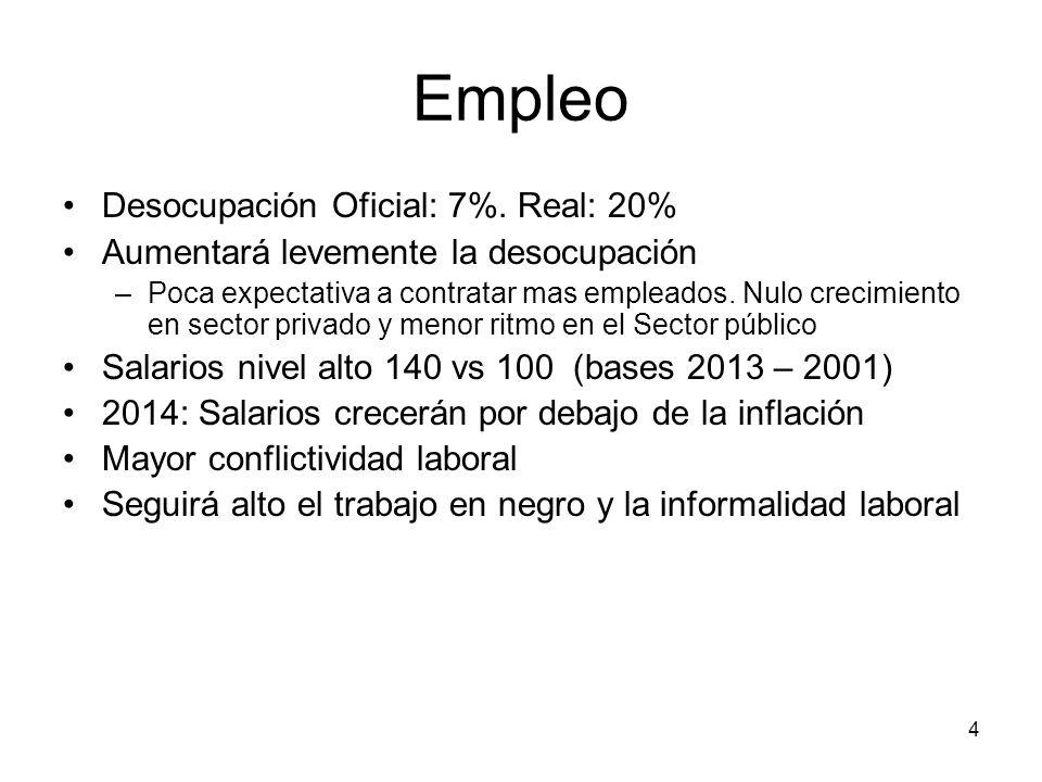 4 Empleo Desocupación Oficial: 7%. Real: 20% Aumentará levemente la desocupación –Poca expectativa a contratar mas empleados. Nulo crecimiento en sect