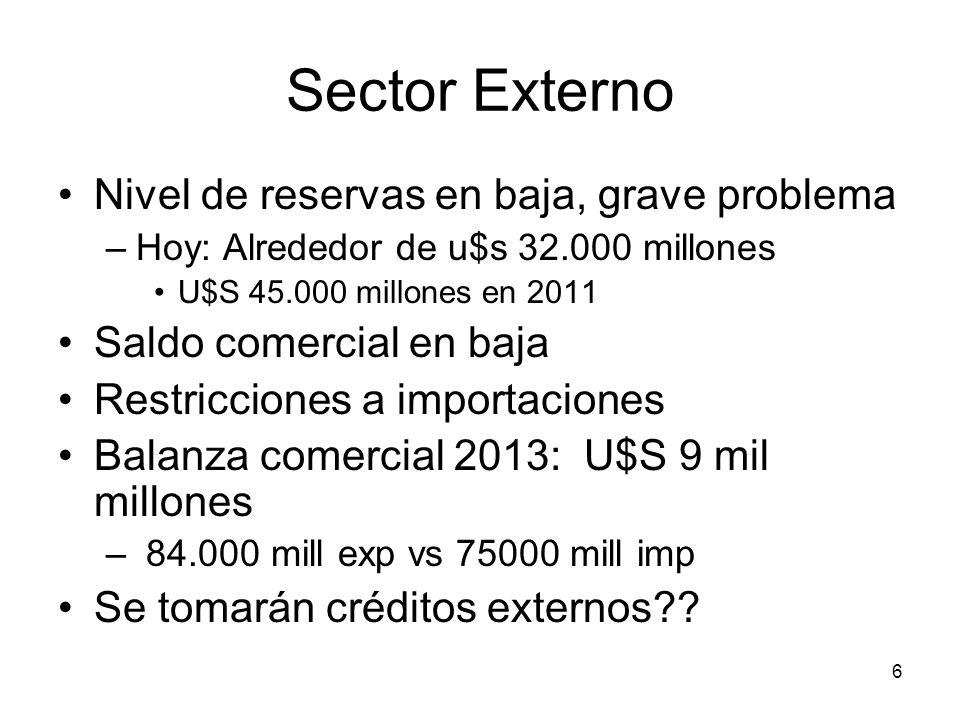 6 Sector Externo Nivel de reservas en baja, grave problema –Hoy: Alrededor de u$s 32.000 millones U$S 45.000 millones en 2011 Saldo comercial en baja Restricciones a importaciones Balanza comercial 2013: U$S 9 mil millones – 84.000 mill exp vs 75000 mill imp Se tomarán créditos externos