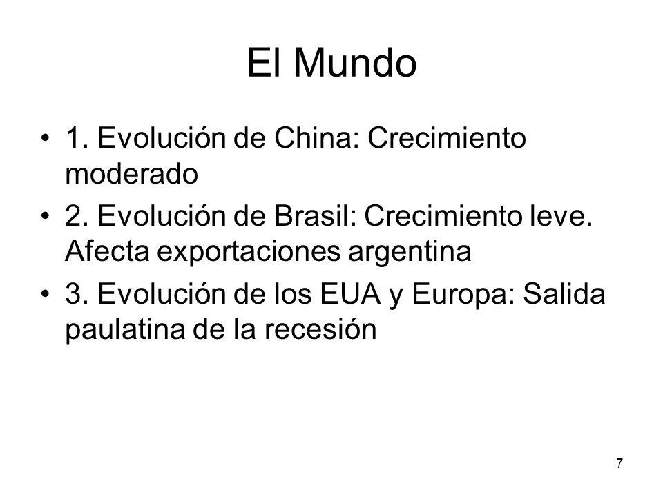 7 El Mundo 1. Evolución de China: Crecimiento moderado 2. Evolución de Brasil: Crecimiento leve. Afecta exportaciones argentina 3. Evolución de los EU