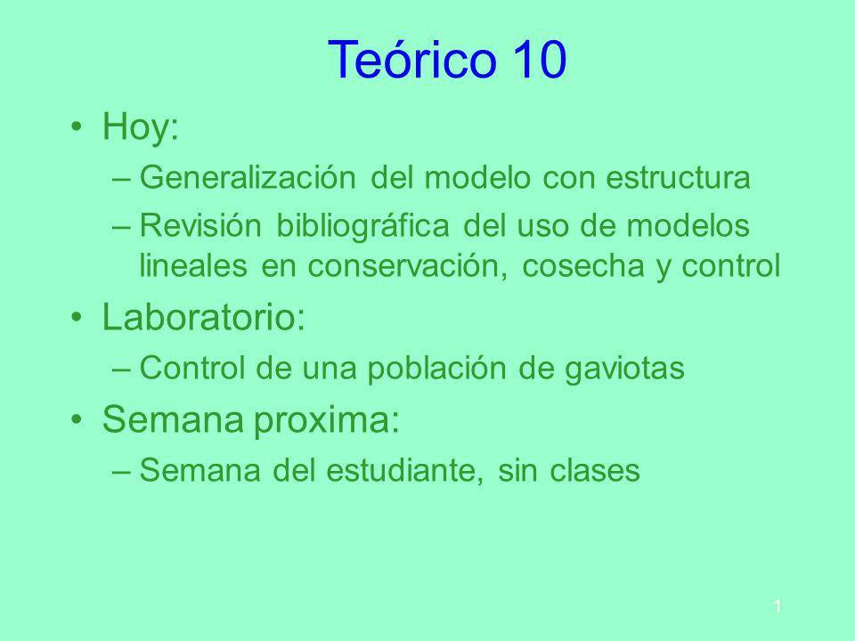 1 Teórico 10 Hoy: –Generalización del modelo con estructura –Revisión bibliográfica del uso de modelos lineales en conservación, cosecha y control Lab
