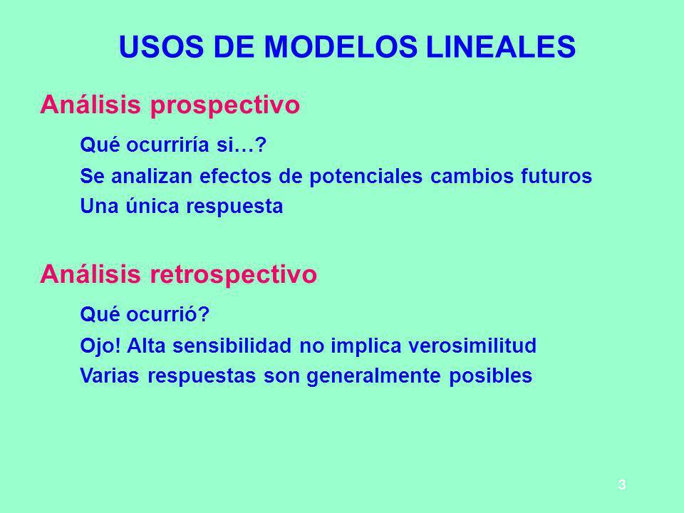 3 USOS DE MODELOS LINEALES Análisis prospectivo Qué ocurriría si…? Se analizan efectos de potenciales cambios futuros Una única respuesta Análisis ret