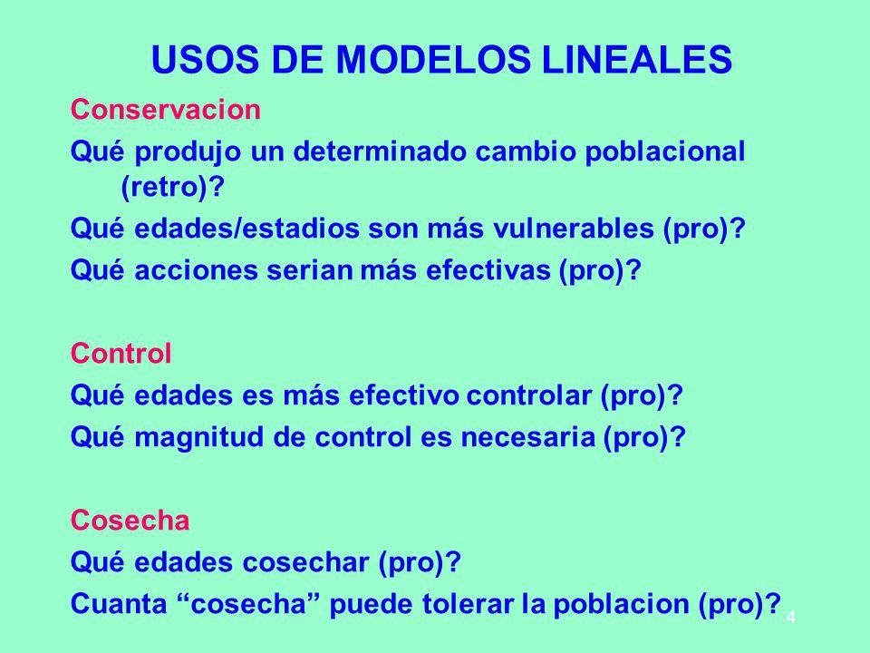 4 USOS DE MODELOS LINEALES Conservacion Qué produjo un determinado cambio poblacional (retro)? Qué edades/estadios son más vulnerables (pro)? Qué acci