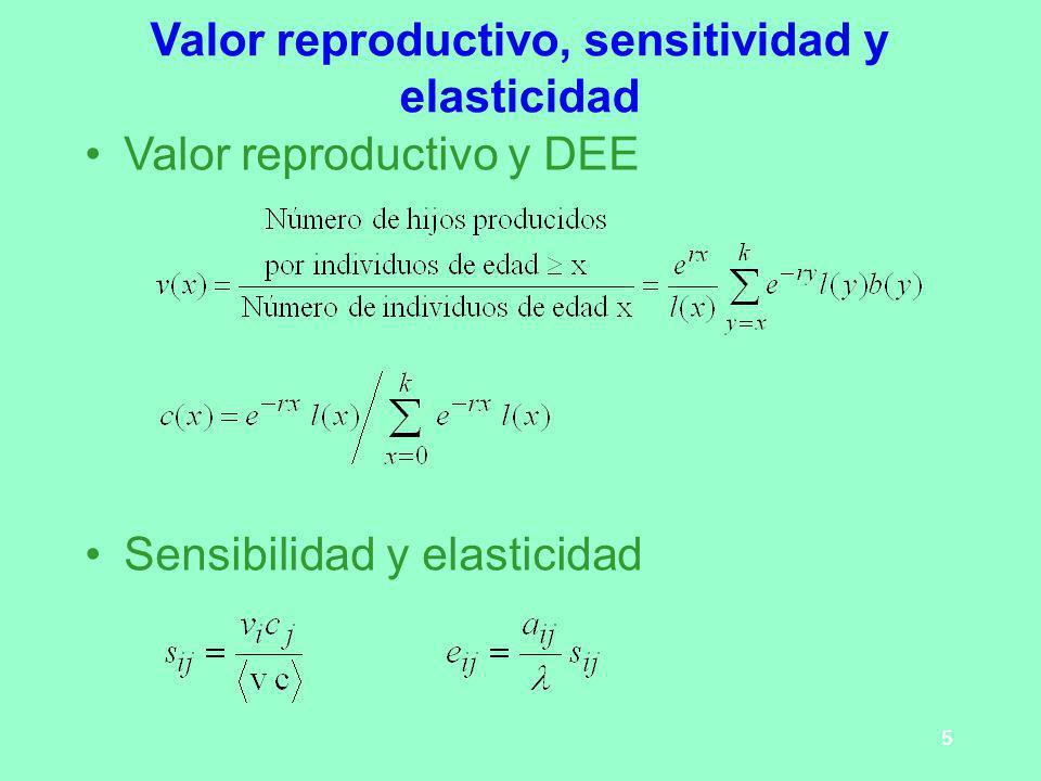 5 Valor reproductivo, sensitividad y elasticidad Valor reproductivo y DEE Sensibilidad y elasticidad