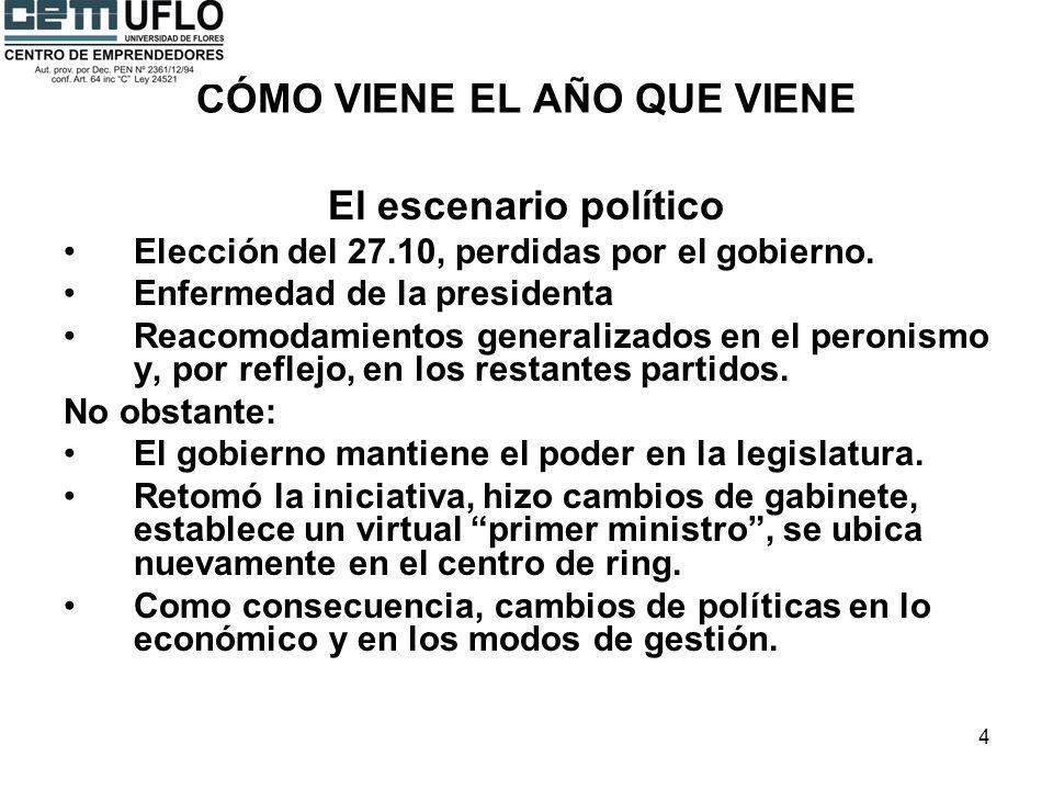 4 CÓMO VIENE EL AÑO QUE VIENE El escenario político Elección del 27.10, perdidas por el gobierno. Enfermedad de la presidenta Reacomodamientos general