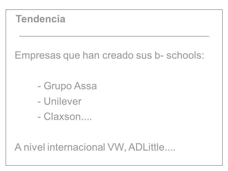 Empresas que han creado sus b- schools: - Grupo Assa - Unilever - Claxson....