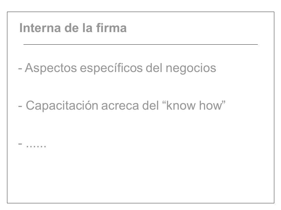 - Aspectos específicos del negocios - Capacitación acreca del know how -...... Interna de la firma