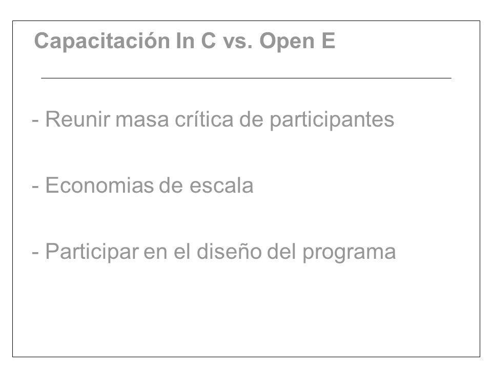- Reunir masa crítica de participantes - Economias de escala - Participar en el diseño del programa Capacitación In C vs.