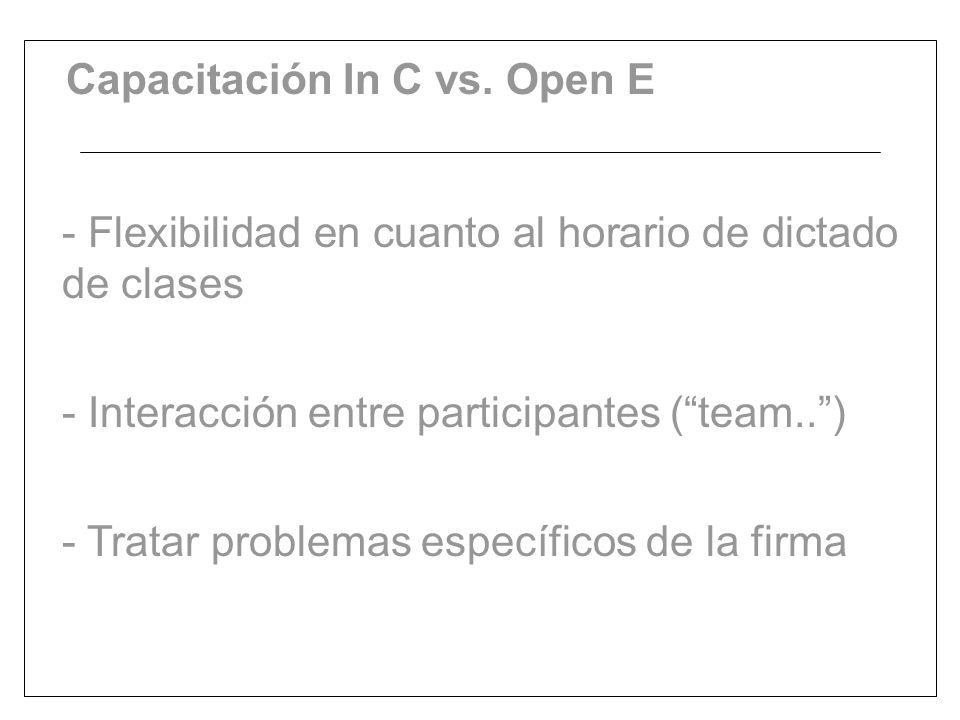 - Flexibilidad en cuanto al horario de dictado de clases - Interacción entre participantes (team..) - Tratar problemas específicos de la firma Capacitación In C vs.