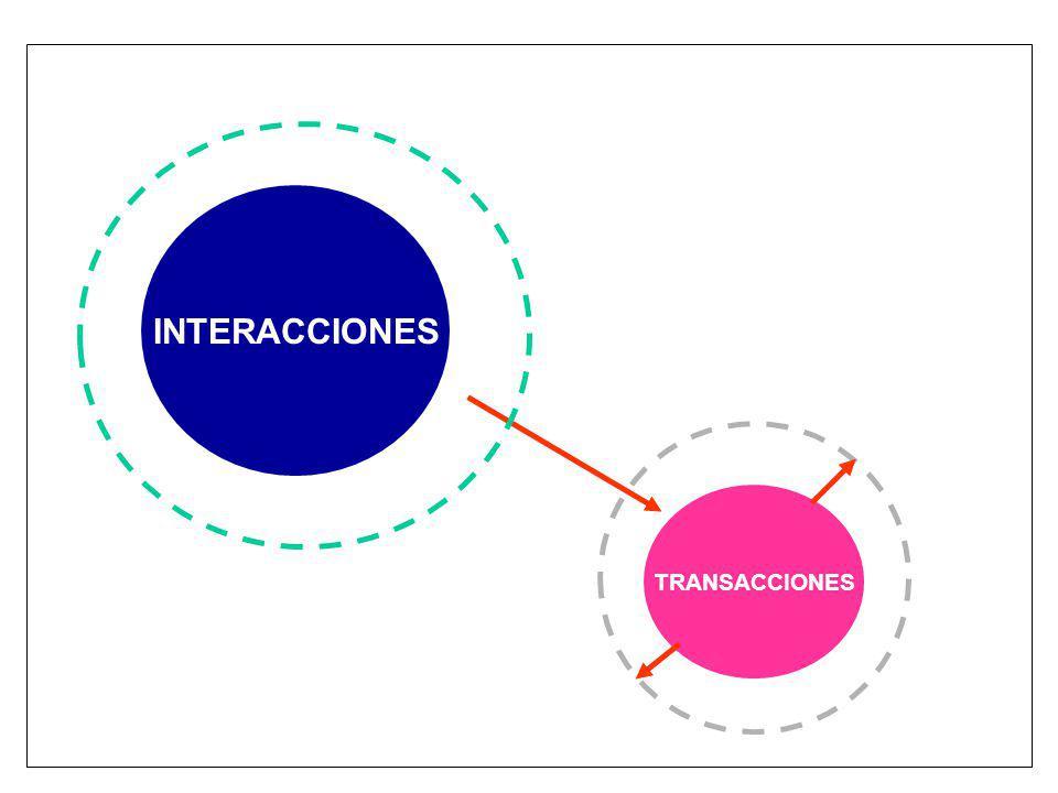 INTERACCIONES TRANSACCIONES