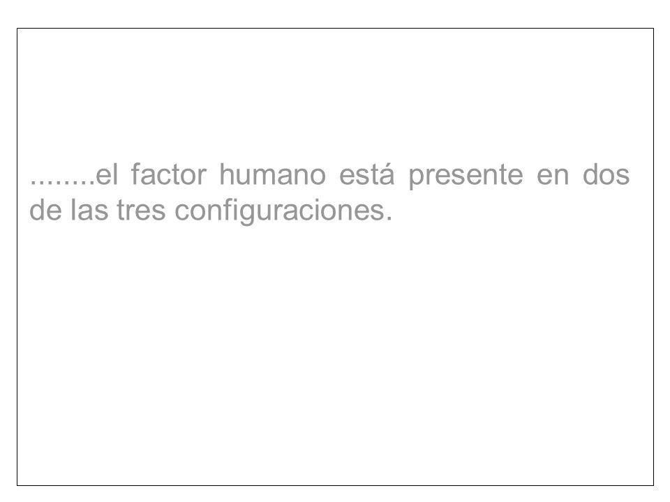 ........el factor humano está presente en dos de las tres configuraciones.