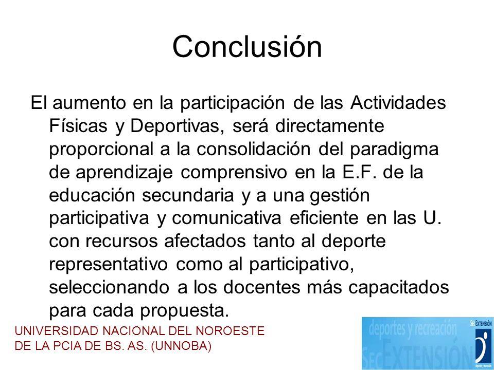 Conclusión El aumento en la participación de las Actividades Físicas y Deportivas, será directamente proporcional a la consolidación del paradigma de