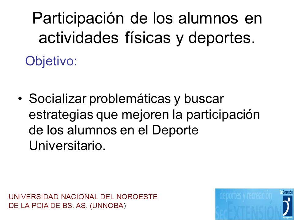 Participación de los alumnos en actividades físicas y deportes. Objetivo: Socializar problemáticas y buscar estrategias que mejoren la participación d