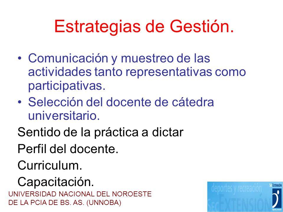 Comunicación y muestreo de las actividades tanto representativas como participativas. Selección del docente de cátedra universitario. Sentido de la pr