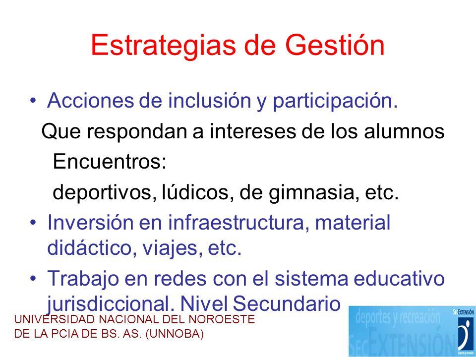 Estrategias de Gestión Acciones de inclusión y participación. Que respondan a intereses de los alumnos Encuentros: deportivos, lúdicos, de gimnasia, e