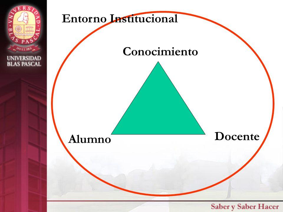 Conocimiento Docente Alumno Entorno Institucional