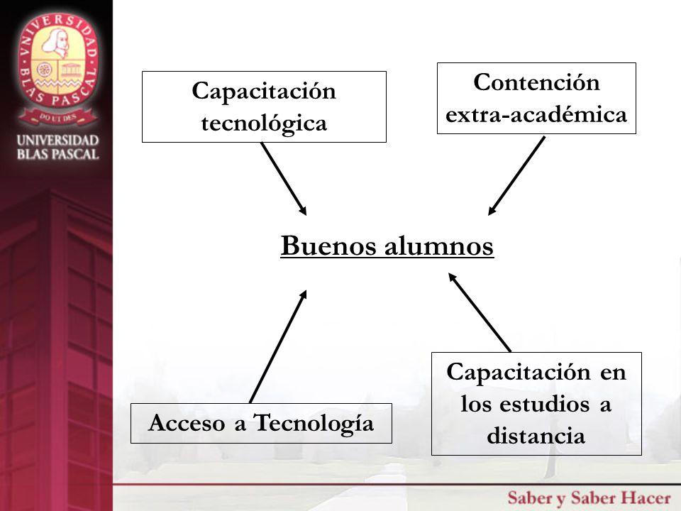 Buenos docentes Materiales de estudioTutores Medios de comunicación