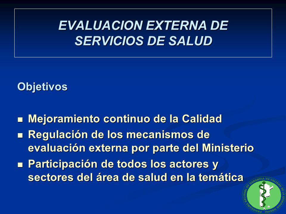 EVALUACION EXTERNA DE SERVICIOS DE SALUD Objetivos Mejoramiento continuo de la Calidad Mejoramiento continuo de la Calidad Regulación de los mecanismo