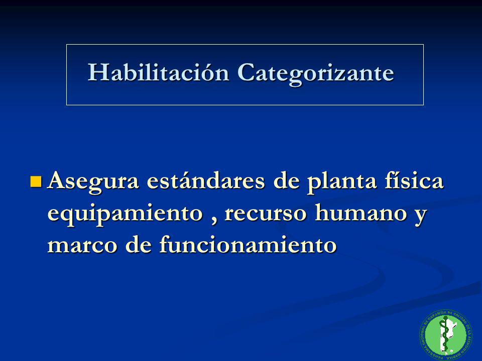 Habilitación Categorizante Asegura estándares de planta física equipamiento, recurso humano y marco de funcionamiento Asegura estándares de planta fís