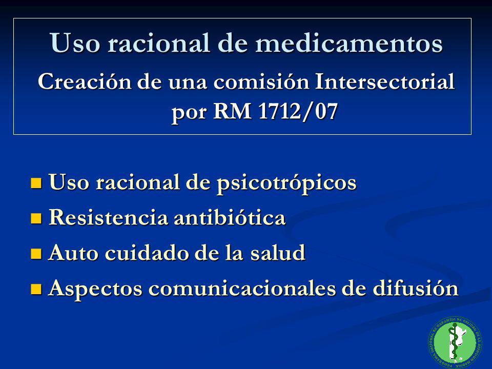 Uso racional de medicamentos Creación de una comisión Intersectorial por RM 1712/07 Uso racional de psicotrópicos Uso racional de psicotrópicos Resist