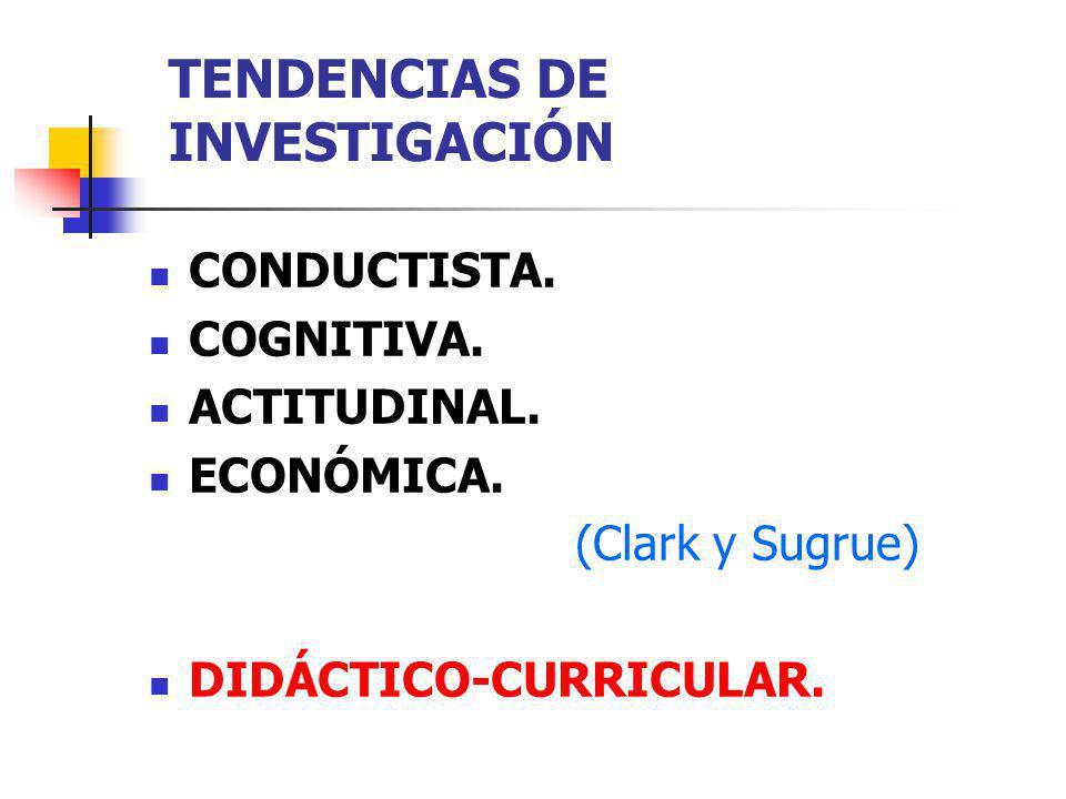 TENDENCIAS DE INVESTIGACIÓN CONDUCTISTA. COGNITIVA. ACTITUDINAL. ECONÓMICA. (Clark y Sugrue) DIDÁCTICO-CURRICULAR.