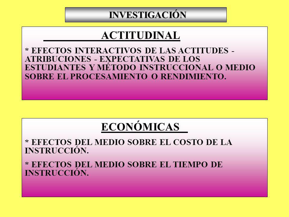 INVESTIGACIÓN ACTITUDINAL * EFECTOS INTERACTIVOS DE LAS ACTITUDES - ATRIBUCIONES - EXPECTATIVAS DE LOS ESTUDIANTES Y MÉTODO INSTRUCCIONAL O MEDIO SOBR