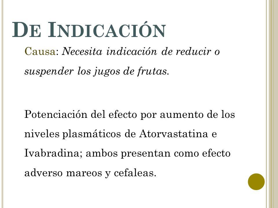 D E I NDICACIÓN Causa: Necesita indicación de reducir o suspender los jugos de frutas.